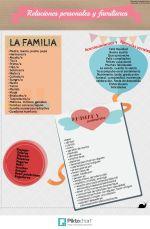 relaciones personales y familiares. Amistad y sentimientos