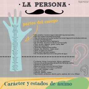 La persona. La descripción física y elcarácter