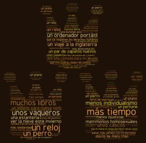 Carta a los ReyesMagos