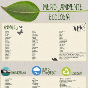 Ecología y medioambiente