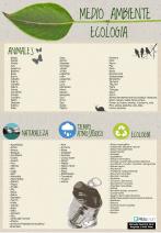 medio ambiente y ecología