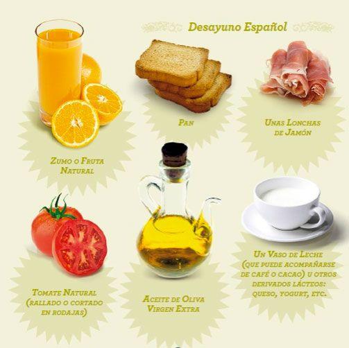 el desayuno español