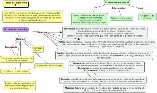 http://alumnosenredados.blogspot.com.es/2013/01/barroco-autores-y-obras.html