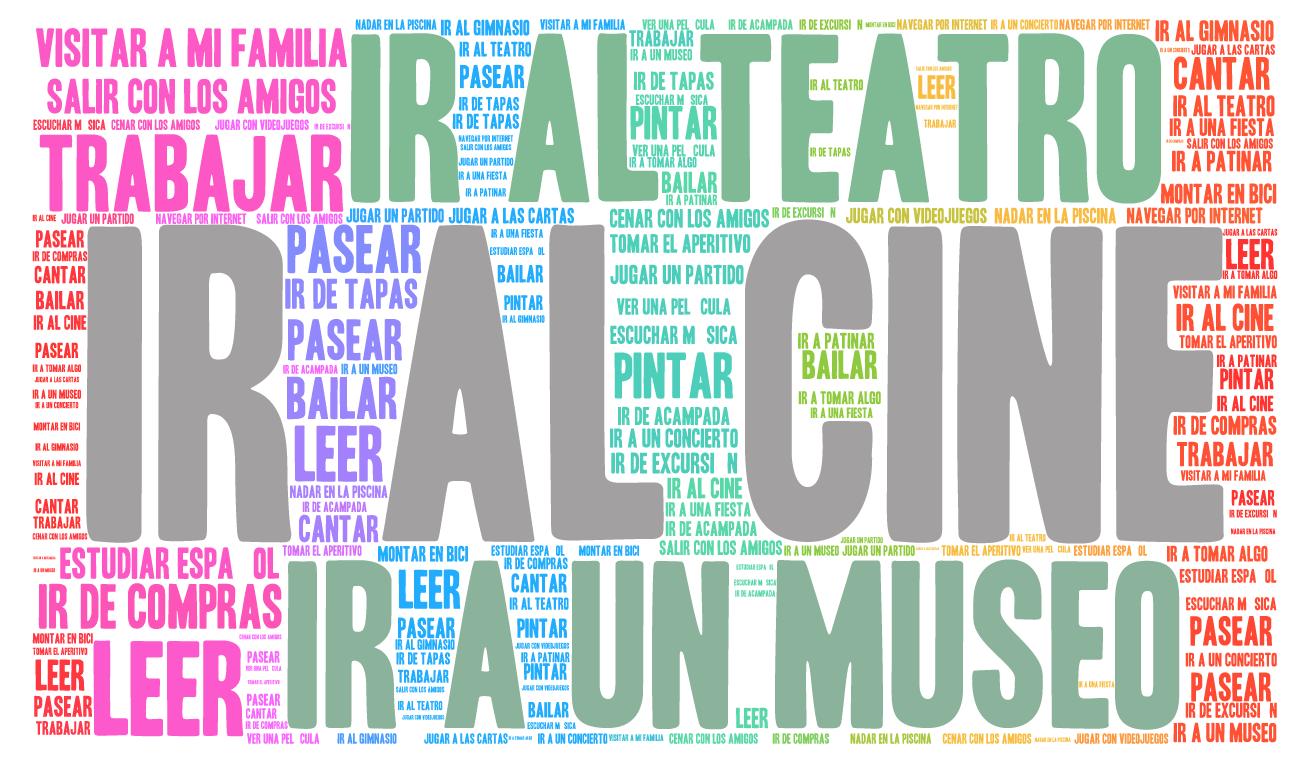 M s de 1000 im genes sobre ele spanish lesson online - Planes para hacer en madrid ...