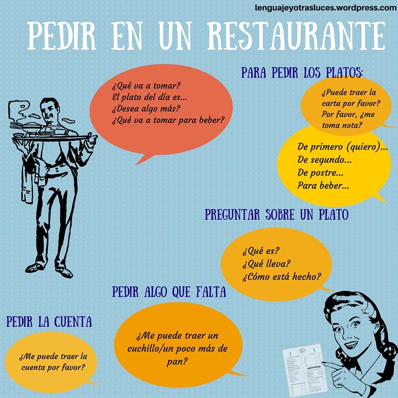 Pedir en un restaurante lenguaje y otras luces for Utensilios para servir comida