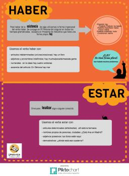 infografia.haber.estar.ELE