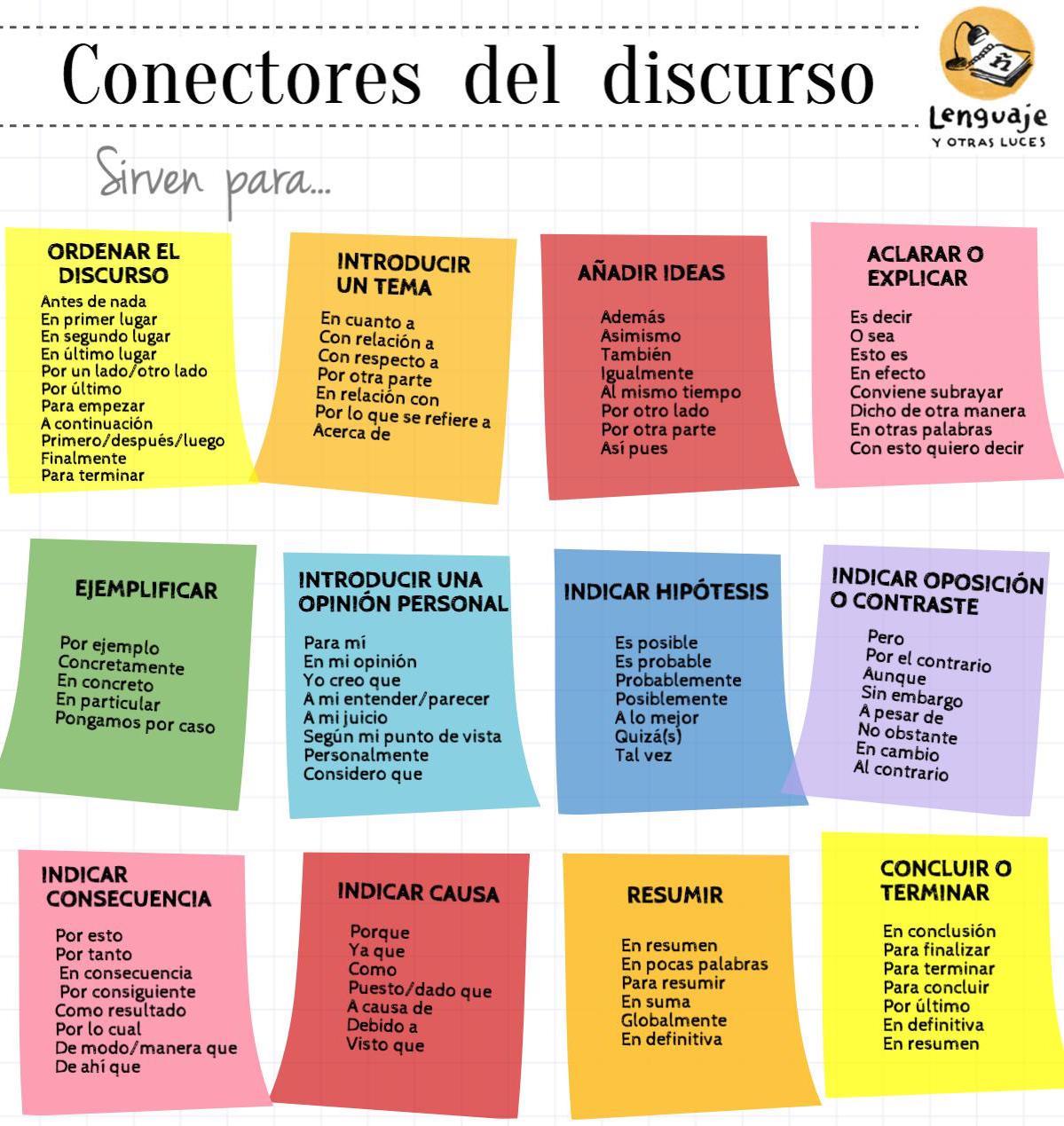 Recursos Abertos de Português : A coesão textual ...