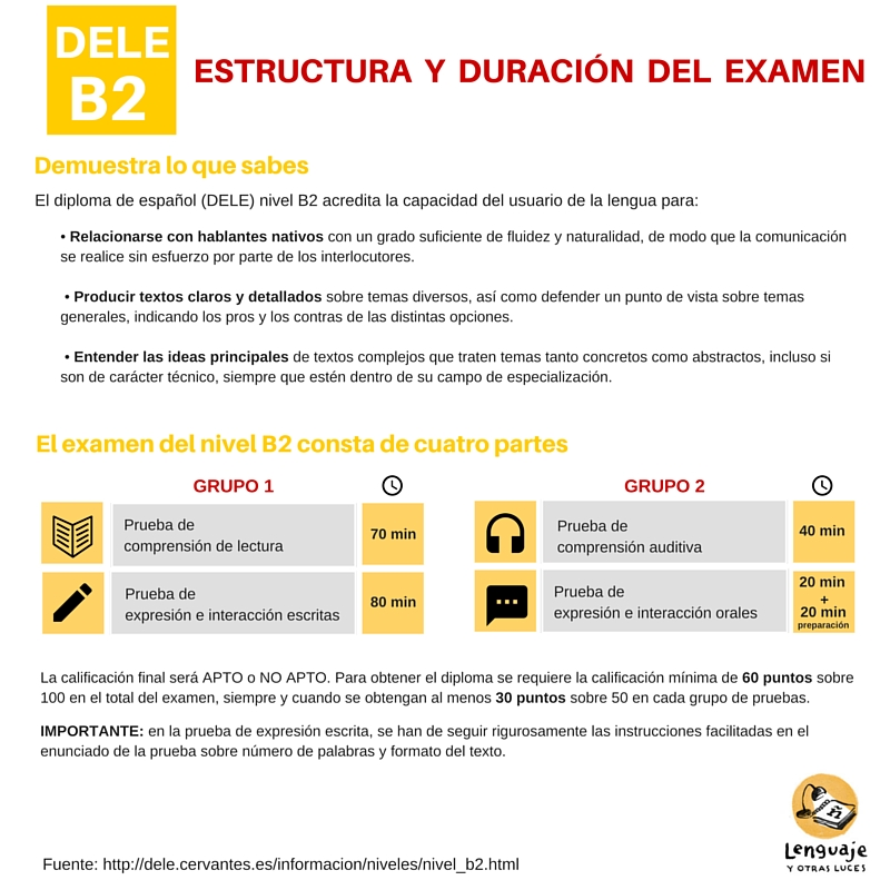 Diplomas DELE B2. Estructura y duracion del examen