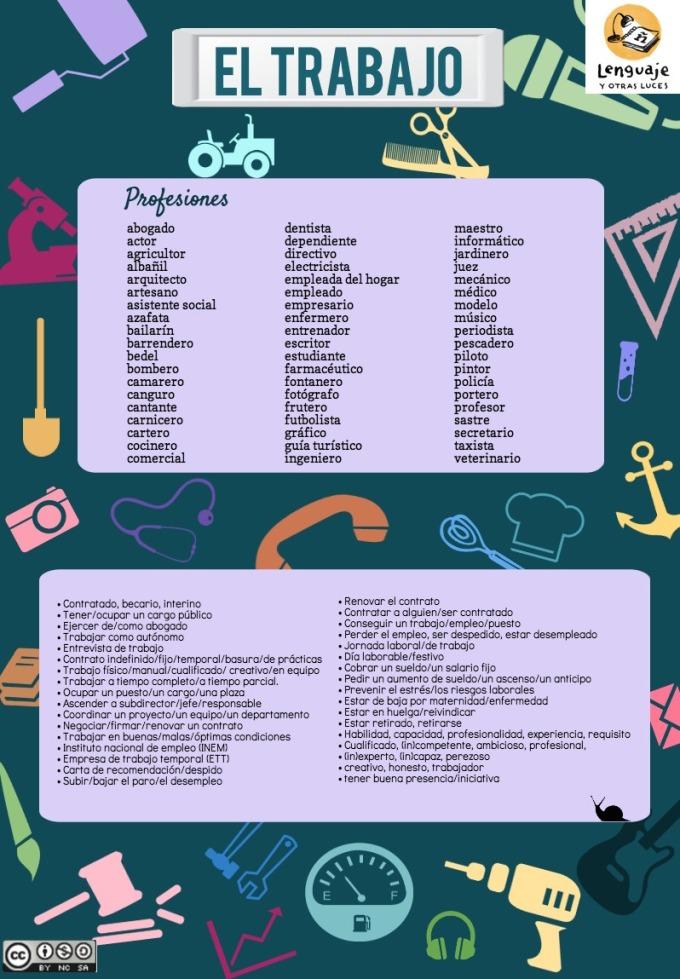 Vocabulario trabajo. Léxico ELE