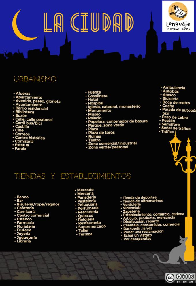 Vocabulario ciudad. Léxico ELE