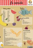 Vocabulario comida. Léxico ELE