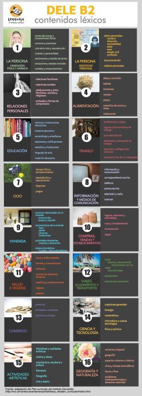 Preparación DELE B2:vocabulario