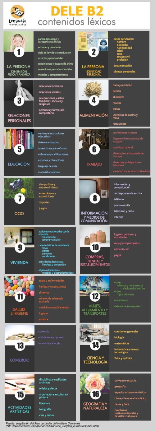 Vocabulario DELE B2. Contenidos léxicos