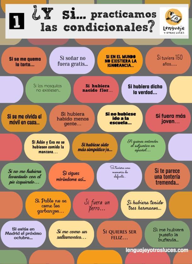 Actividades para practicar las oraciones condicionales en español